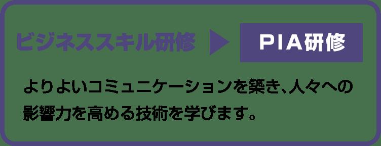 ビジネススキル研修